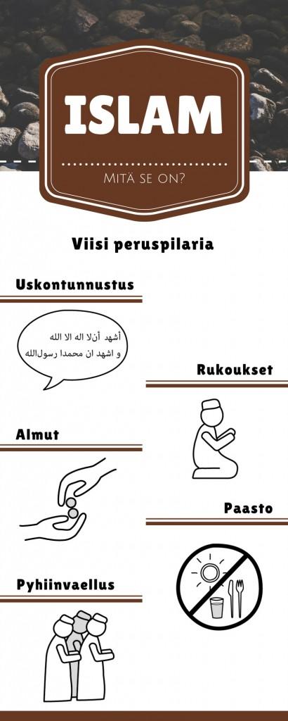 ISLAM_peruspilarit